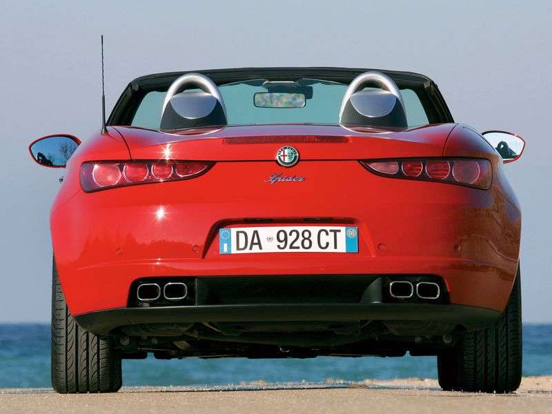 Alfa Romeo Spider 939 rodster 3.2 MT 4X4 (2006 – present)