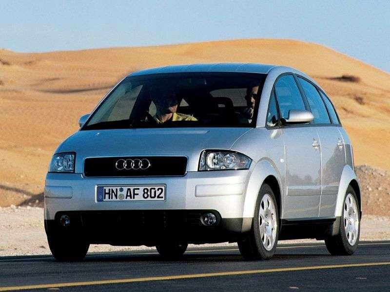 Audi A2 8Z Minivan 1.6 FSI MT (1999–2005)
