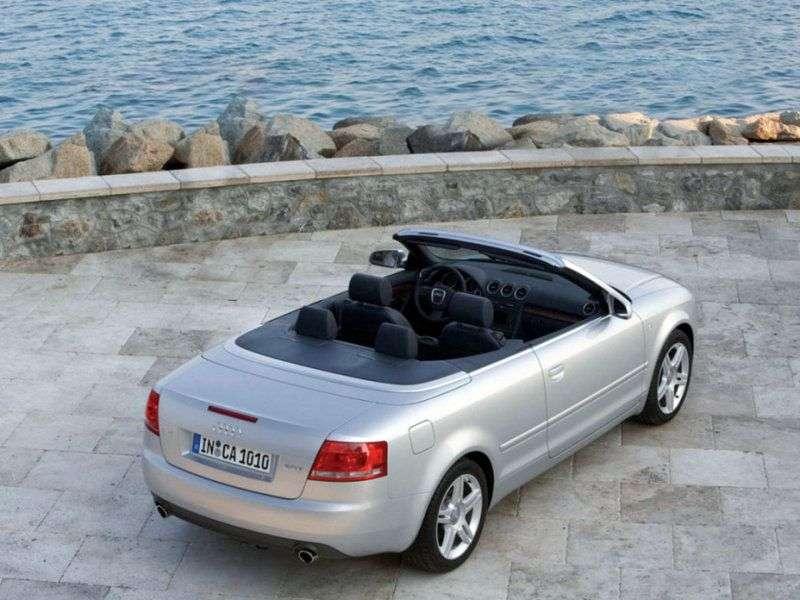 Audi A4 B7 cabriolet 2.0 TFSI AT (2005–2009)
