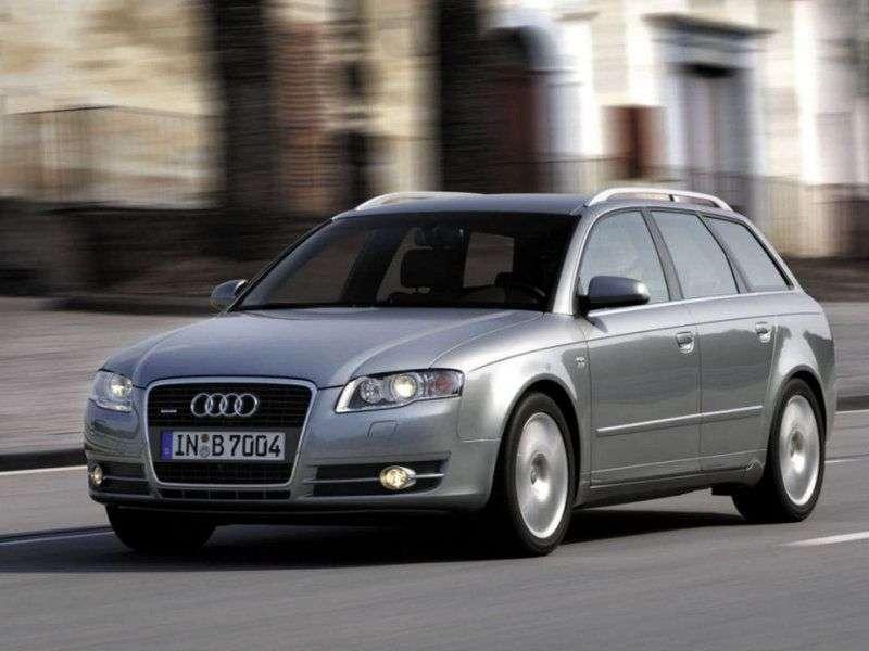 Audi A4 B7 Universal 2.0 TFSI MT (2005–2008)