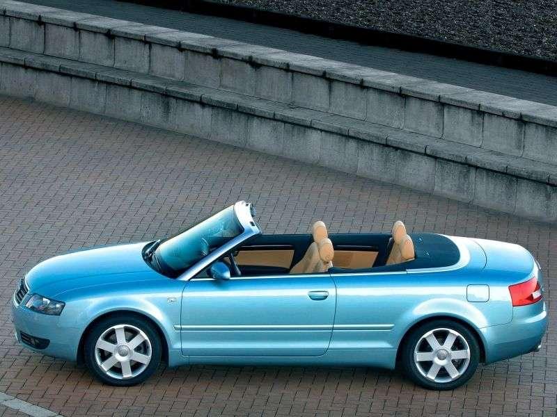 Audi A4 B6 cabrio 2.4 CVT (2002–2005)