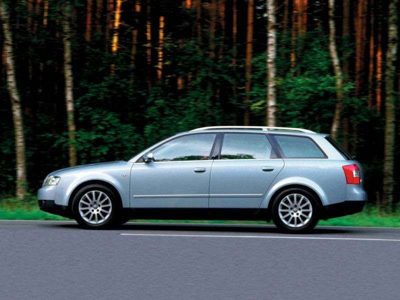 Audi A4 B6 Universal 2.0 CVT (2001–2004)