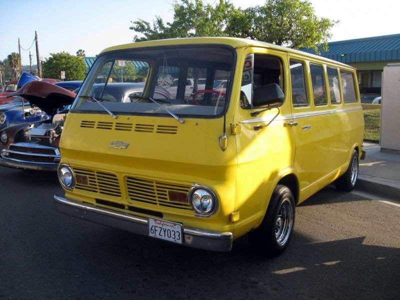 Chevrolet Chevy Van 2nd generation Sportvan minivan 5.7 Turbo Hydra matic G20 (1970–1970)