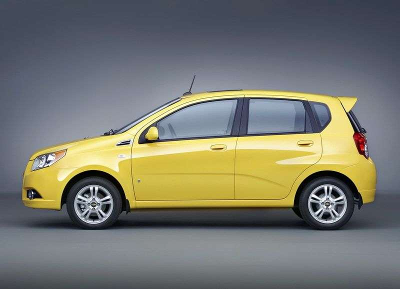 Chevrolet Aveo T250 [restyling] hatchback 5 dv. 1.5 MT (2008–2011)