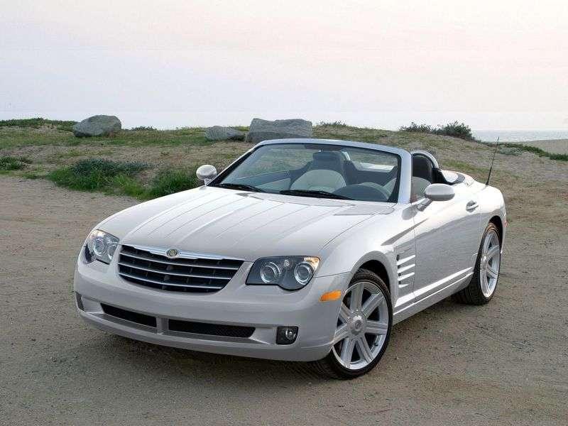 Chrysler Crossfire 1st generation Convertible 3.2 AT SRT 6 (2005–2007)