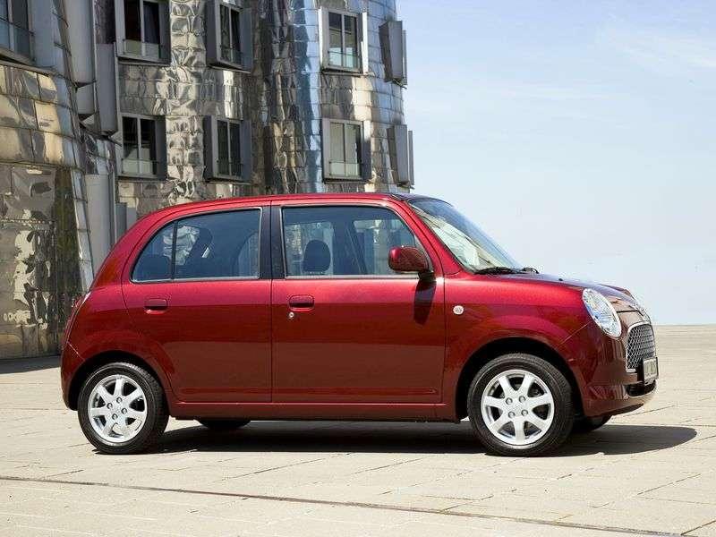 Daihatsu Trevis 1st generation hatchback 1.0 AT (2006–2009)