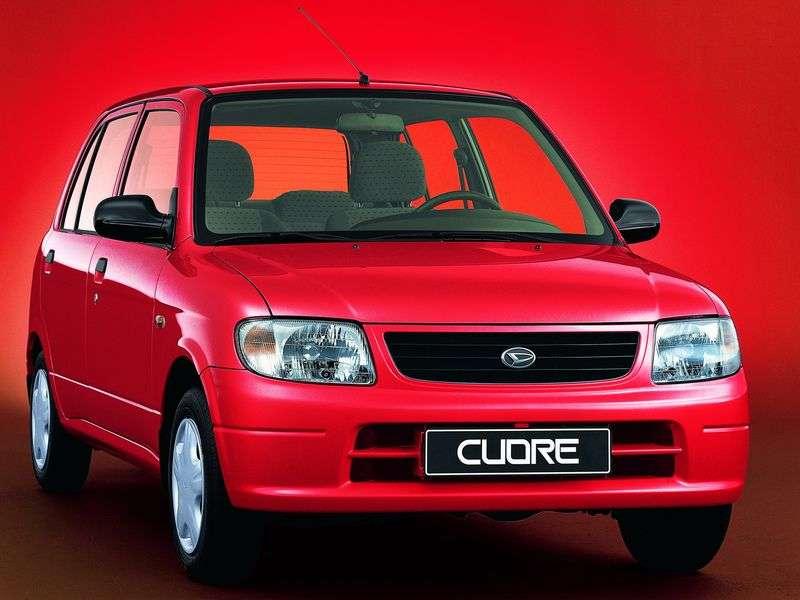 Daihatsu Cuore L7003d hatchback 1.0 MT (1998 2003)