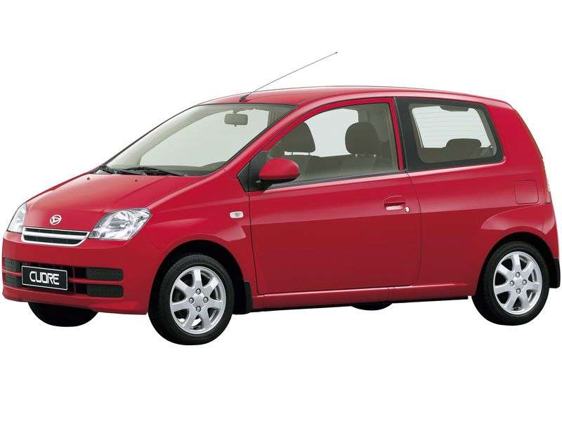 Daihatsu Cuore L2503d Hatchback 1.0 MT (2003–2007)