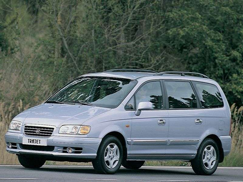 Hyundai Trajet 1st generation minivan 2.0 CRDi AT (2001–2004)