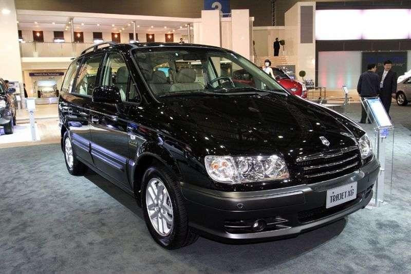 Hyundai Trajet XG 1st generation [restyled] minivan 2.7 AT (2004–2007)