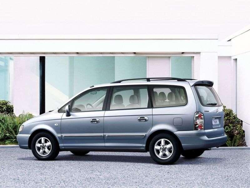Hyundai Trajet 1st generation [restyled] minivan 2.0 MT (2004–2007)