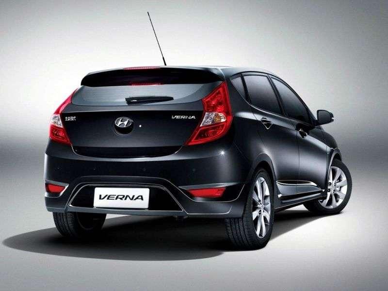 Hyundai Verna RBHetchback 1.6 MT (2011 – current century)