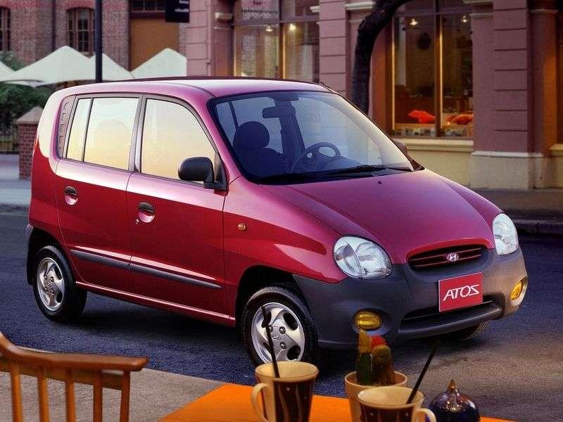 Hyundai Atos hatchback pierwszej generacji 1.0 MT (1999 2001)