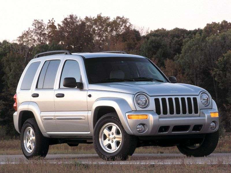 Jeep Liberty 1st generation crossover 3.7 MT AWD (2001–2007)