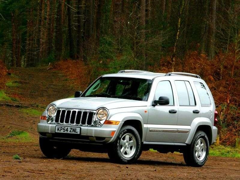 Jeep Cherokee KJ SUV 2.8 TD AT 4WD (2003 2007)