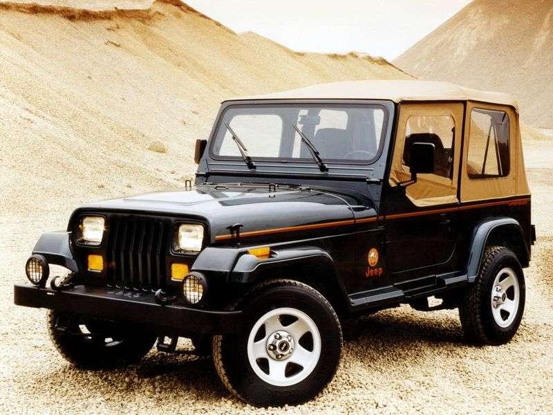 Jeep Wrangler YJ 2.5 MT (1987–1996)