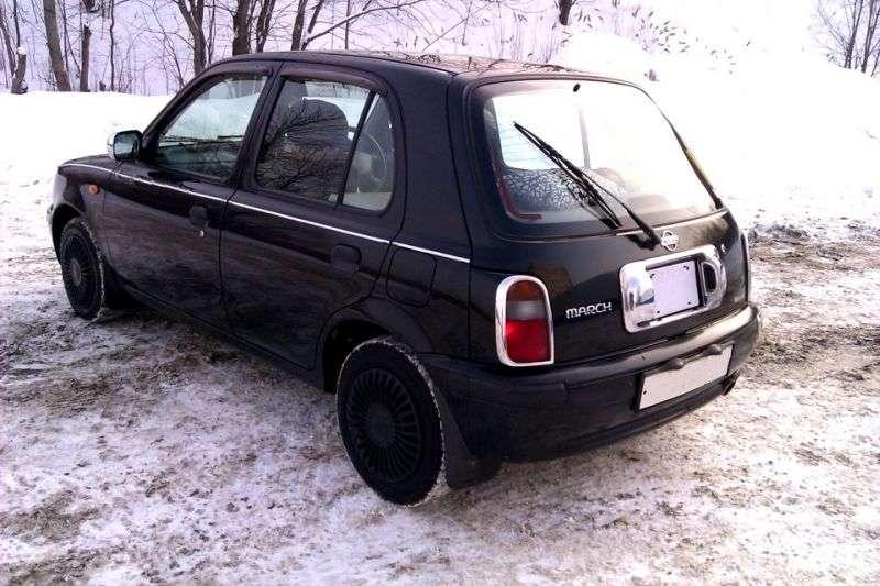 Nissan March K11 [zmiana stylizacji] 5 drzwiowy hatchback Polka. 1,0 CVT (1999 2002)