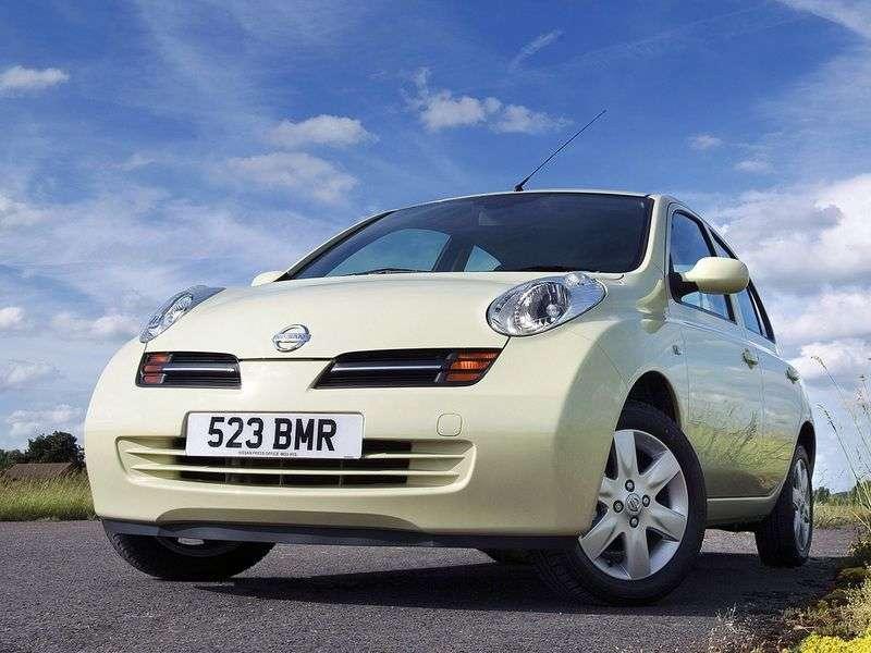 Nissan Micra K12htchbek 5 doors 1.2 MT (2002–2010)