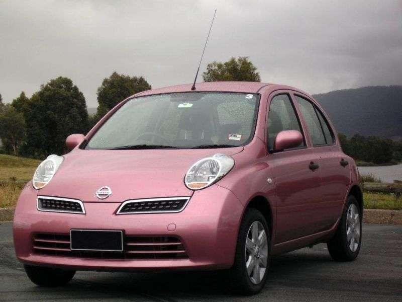 Nissan March K13htchbek 5 dv. 1.6 MT (2007–2010)