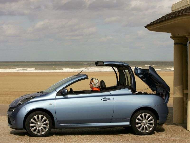 Nissan Micra K12 1.6 MT (2005–2010)