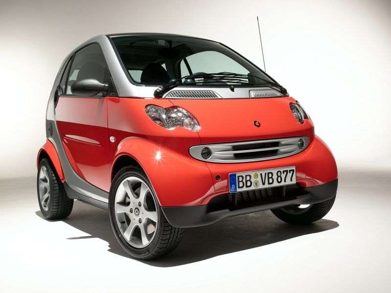 Smart Fortwo 1st generation [restyled] hatchback 0.7 AT (2003–2007)