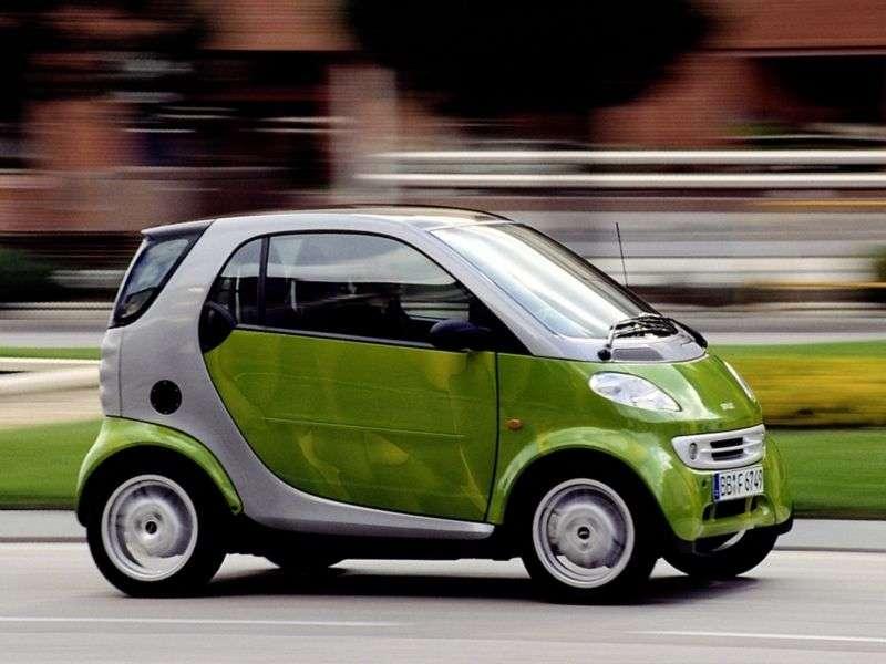 Smart Fortwo 1st generation hatchback 0.6 MT (1998–2002)