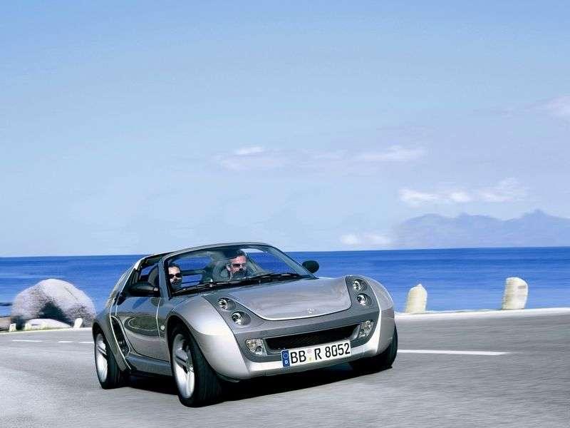 Smart Roadster 1st generation targa 1.4 MT (2003–2005)