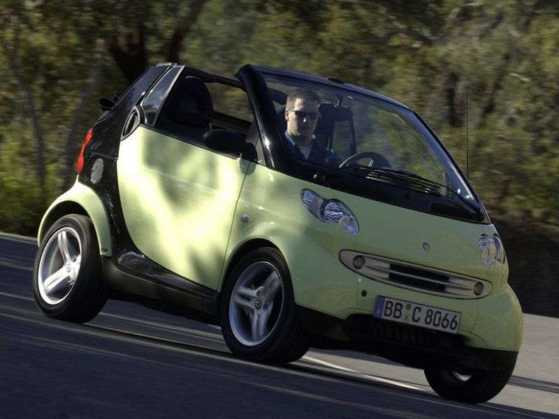 Smart Fortwo 1st generation [restyling] 0.85 D AT convertible (2004–2007)