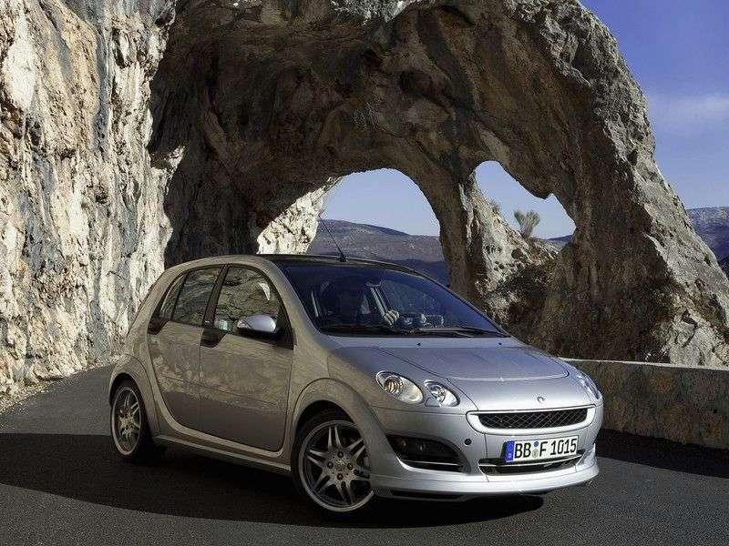 Smart Forfour 1st generation Brabus 5 dv hatchback 1.5 MT (2005–2006)