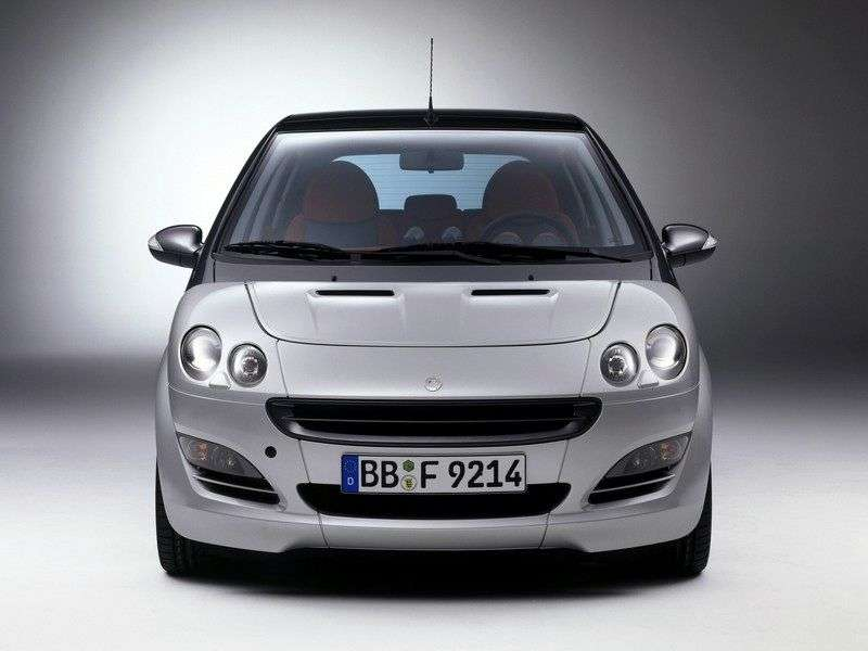 Smart Forfour 1st generation hatchback 5 dv. 1.5 D MT (2004–2006)