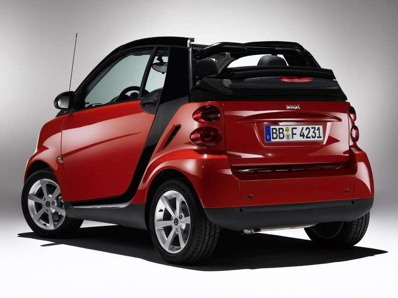 Smart Fortwo 2nd generation Convertible 1.0 AT (2007–2010)