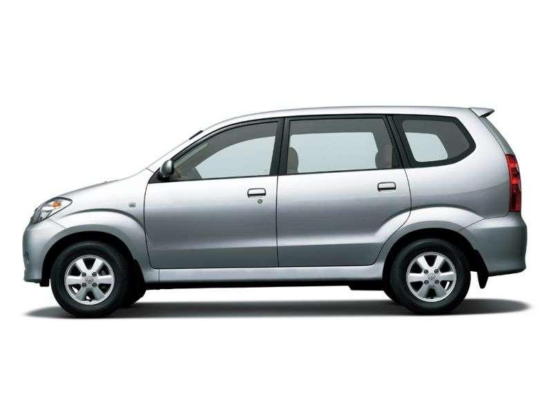 Toyota Avanza 1st generation [restyled] minivan 1.5 AT (2006–2011)