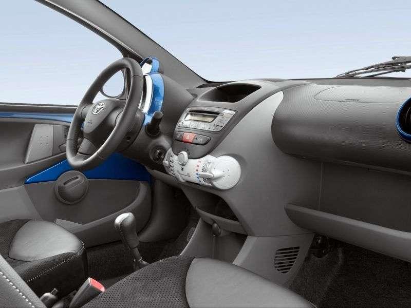 Toyota Aygo 1st generation [restyled] 3 bit hatchback 1.4 HDi MT (2008 – present)