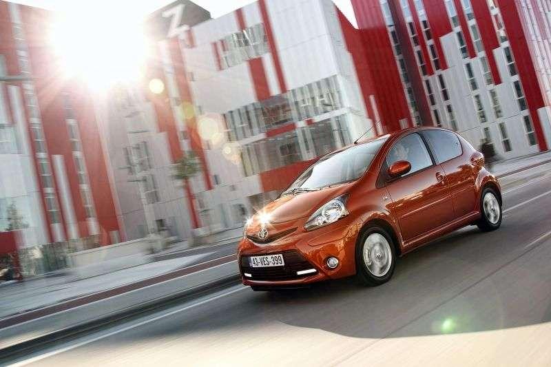 Toyota Aygo 1.generacja [2. zmiana stylizacji] hatchback 1.0 MMT (2012 obecnie)