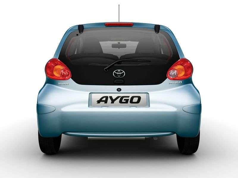 Toyota Aygo 1st generation hatchback 5 dv. 1.0 MT (2005–2008)