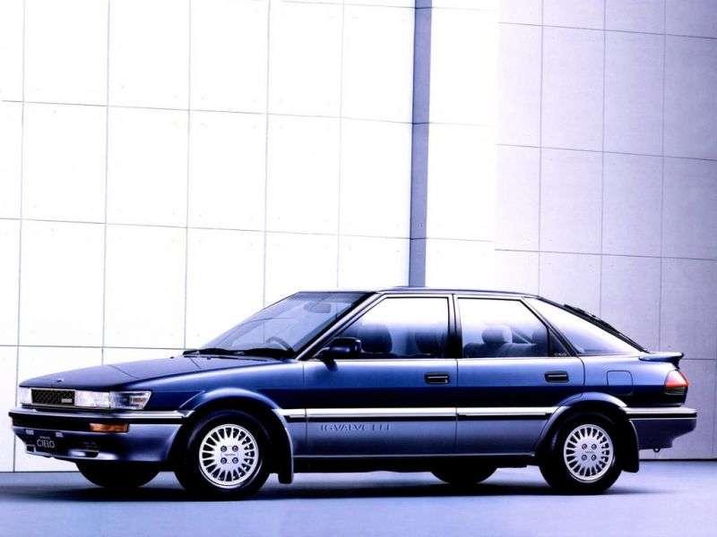 Toyota Sprinter E90Cielo liftback 1.5 MT (1989–1991)