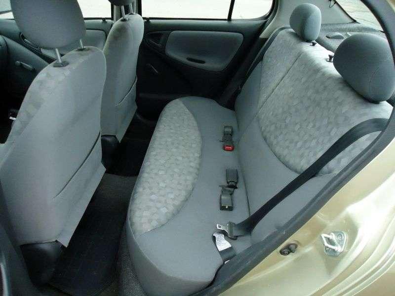 Toyota Yaris P1sedan 1.5 MT (1999–2003)