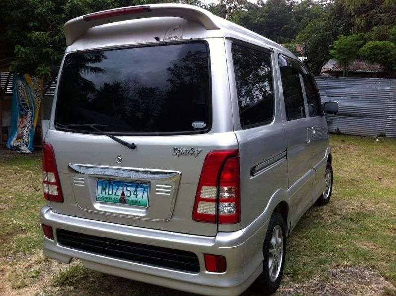Toyota Sparky 1st generation minivan 1.3 AT 4WD (2000–2002)