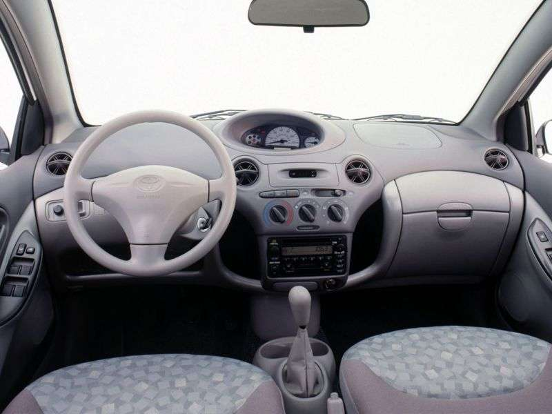 Toyota Echo 1st generation 1.5 MT Overdrive sedan (1999–2003)