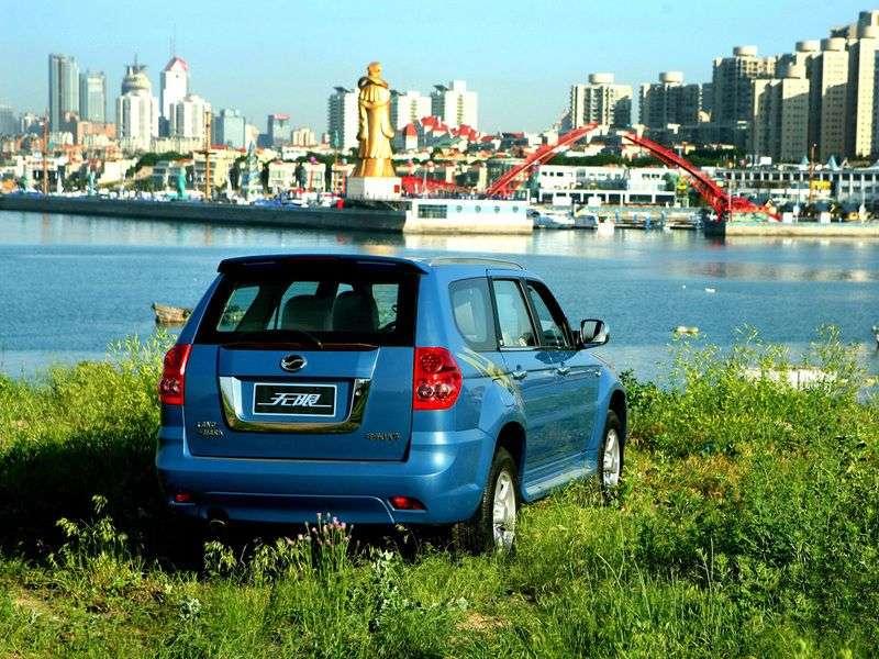 ZX Landmark 1st generation SUV 2.4 MT AWD MT2 (2007 – present)